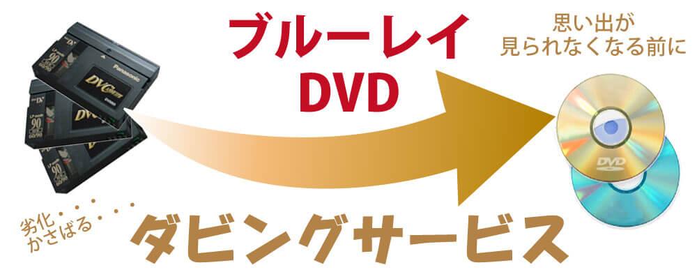 ビデオ DVD/ブルーレイダビングサービス