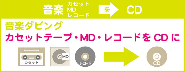 音楽 CDダビングサービス