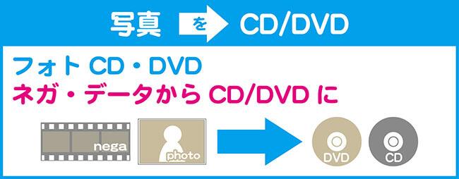 写真 CD/DVD保存サービス