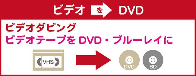 ビデオ DVD/ブルーレイダビング